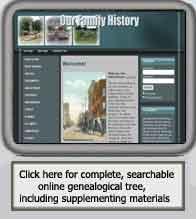 TNG Genealogy Program Files
