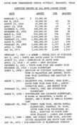 List of Bond Issues voted thru 1972, from Ray Asbury's book The South Park Story, 1891�71. supplied by Debra Pearson.  Click for full size.